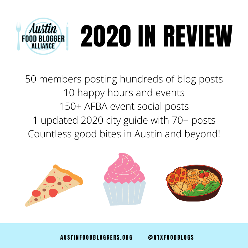 AFBA 2020 Year in Review